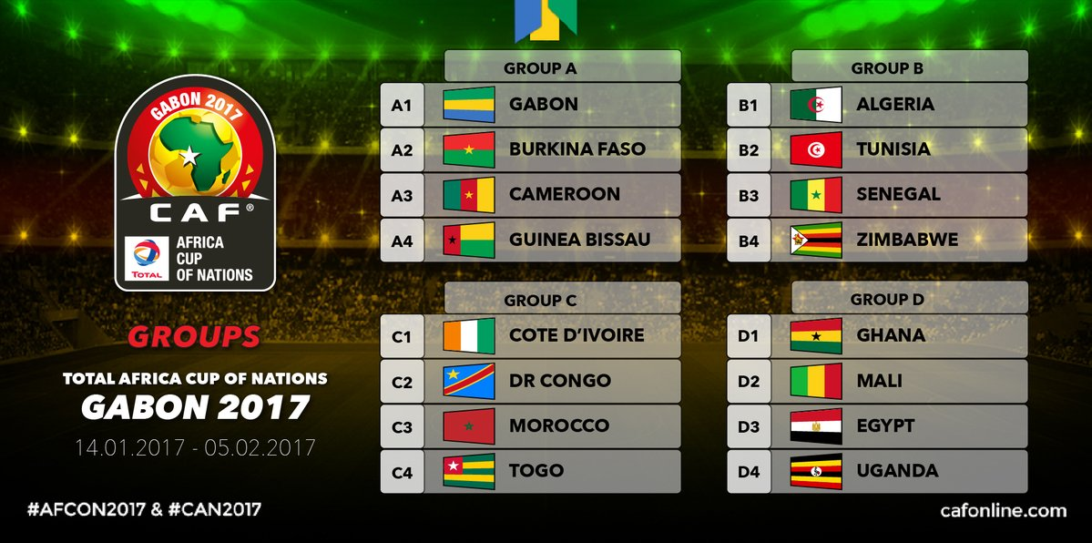 full-afcon-draw